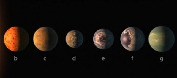 Vedci objavili sedem planét, ktoré sa podobajú Zemi