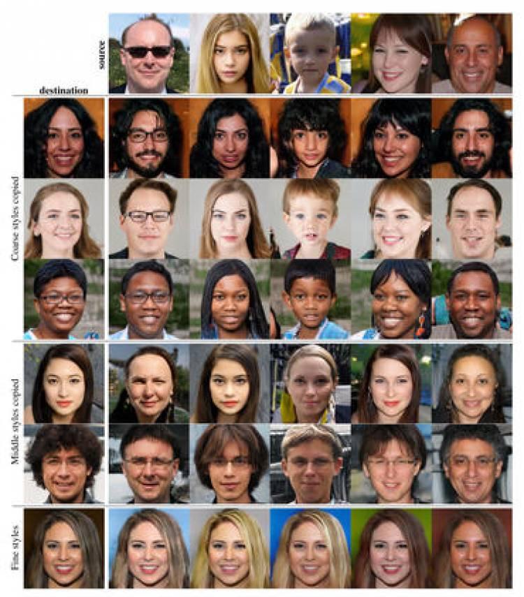 Nvidia za pomoci neurónových sietí a umelej inteligencie vytvára falošné fotografie tvárí