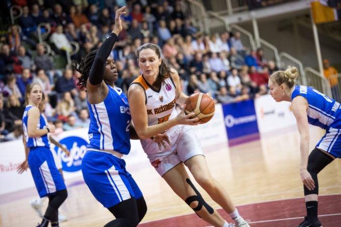 Basketbalistky MBK Ružomberok vyradili favorizovaný Krasnojarsk a pokračujú v Európskom pohári FIBA