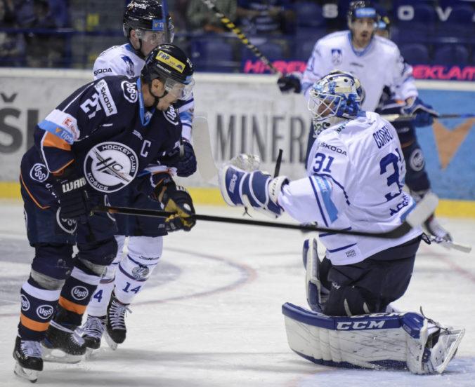 Hokejové tímy zabojujú o Kaufland Supercup, turnaj začne v štyroch základných skupinách