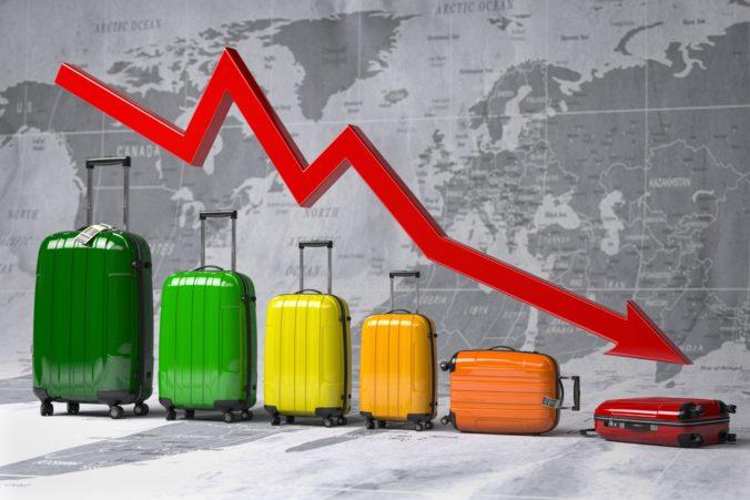 Krach cestovných kancelárií bude zrejme pre koronakrízu pokračovať, tvrdí analytička