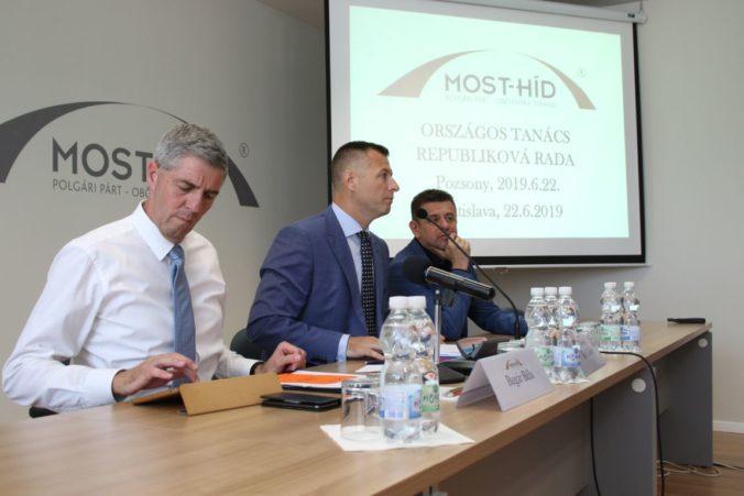 Maďarské strany na Slovensku by sa mohli zlúčiť, prieskum zisťoval aj sympatie niektorých politikov