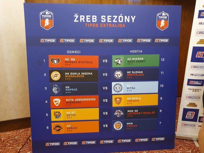 Tipsport liga už bude Tipos extraliga, v úvodnom kole aj zápasy Michalovce – Slovan a Košice – Zvolen