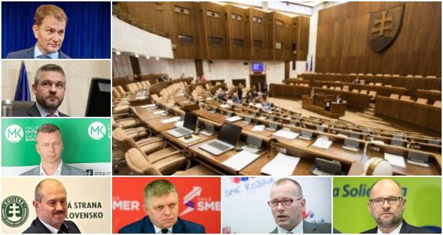 """SaS je pred Smerom, Hlas-SD za OĽaNO a """"progresívci"""" aj Za ľudí by v parlamente chýbali"""