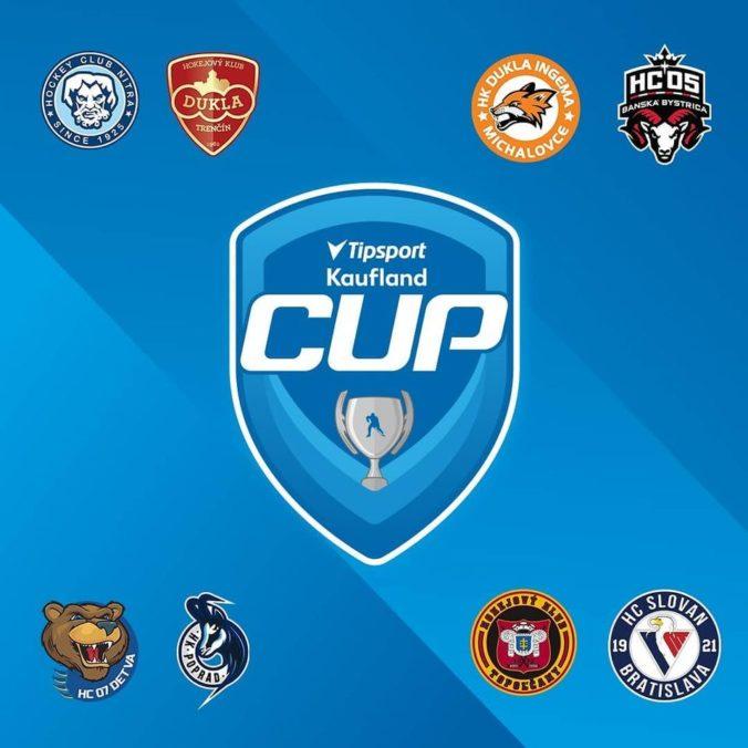 Topoľčany vo štvrťfinále Tipsport Kaufland Cupu vyzvú Slovan, žreb určil aj ďalšie dvojice