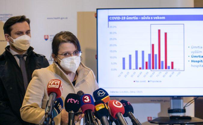 Ježíková končí na poste tajomníčky ministerstva zdravotníctva, vláda vymenovala jej náhradníka